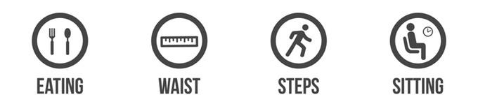 fonctionnalités ceinture connectée samsung