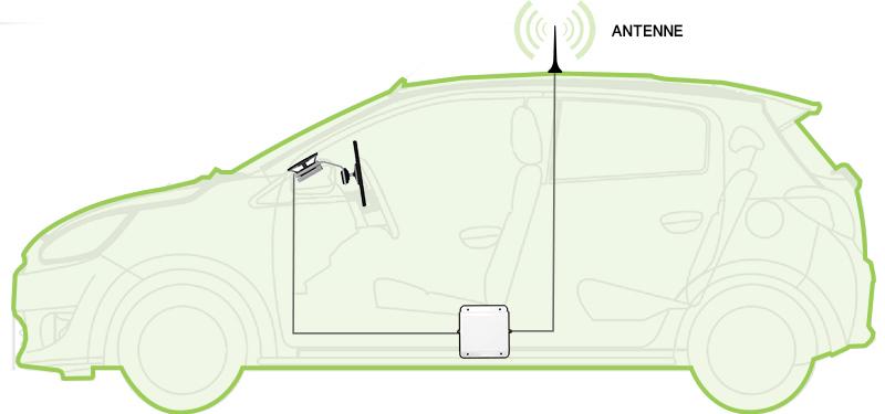 amplificateur signal GSM voiture